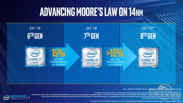 首上六核!Intel 8代酷睿i7跑分曝光:对比AMD无优势