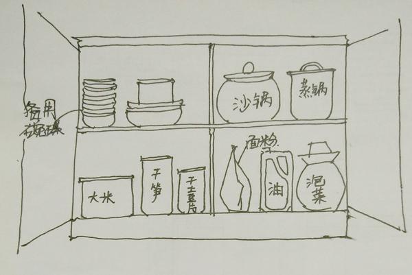 厨房简笔画图片大全