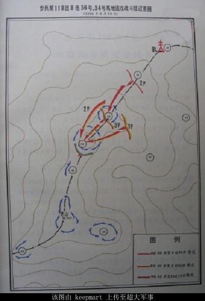 这是中国地图的画法,注意老山主峰及几个骑线山头的位置
