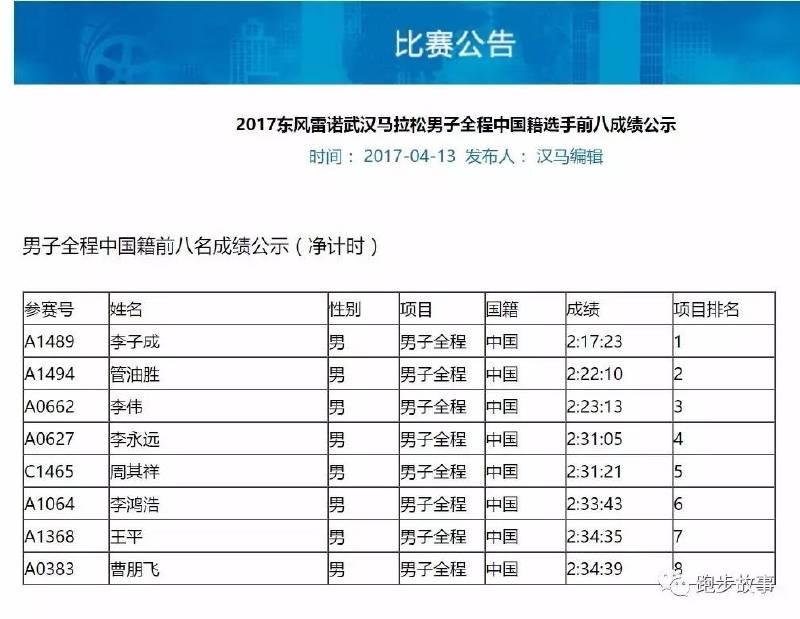 在三亚他跟李子成跑了6公里,在武汉则跟到10公里。
