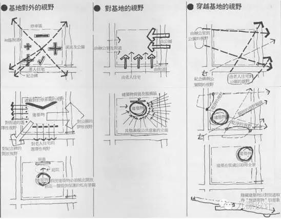系统逻辑结构图怎么画
