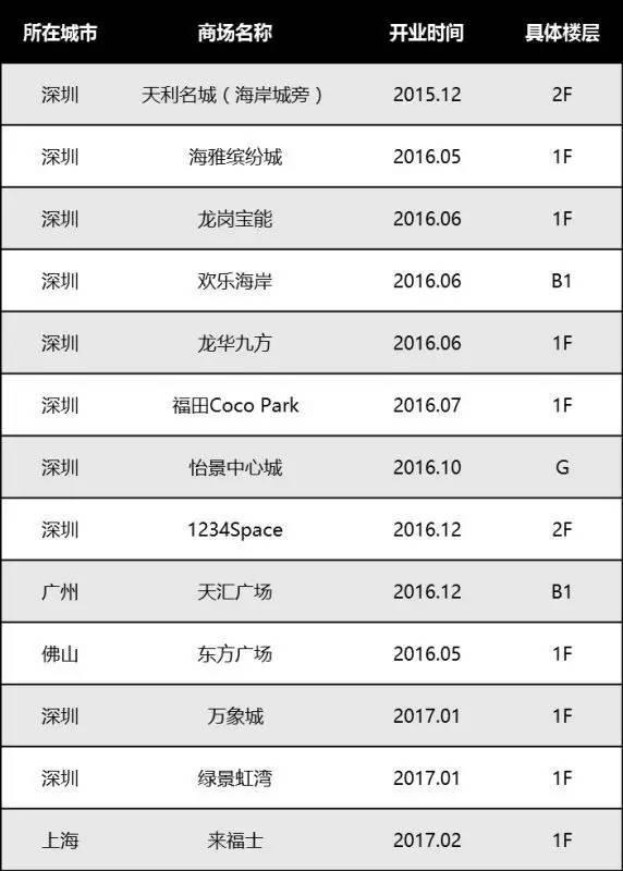 聊聊懂为集团_喜茶入驻深圳万象城和上海来福士一楼,聊聊5个火热的精品茶饮品牌