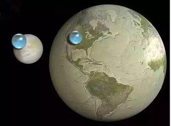 什么!地球的水比想像中的还要少这么多呀!