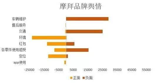 图片数据来源海量瑞云大数据平台(http://www.hylanda.com/)
